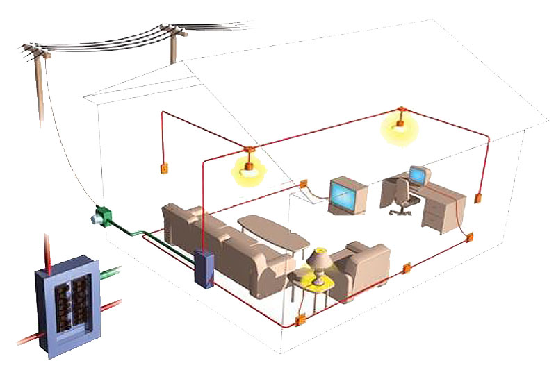 всего картинки электроснабжение домашних поиск адресов